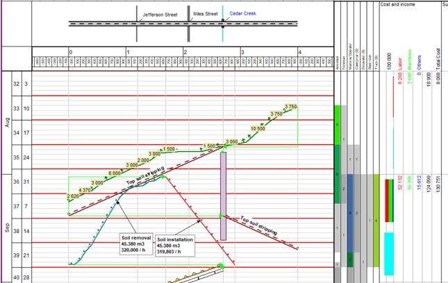 trimble-construction-software-project-sceduling-Schedule-visualization