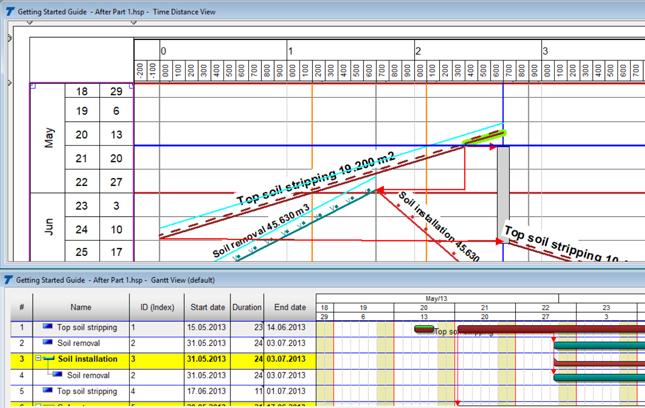 trimble-construction-software-project-scheduling-Scenario-optimization