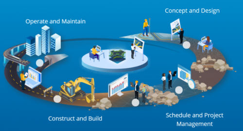 connected-construction-technology-through-project-lifecycle