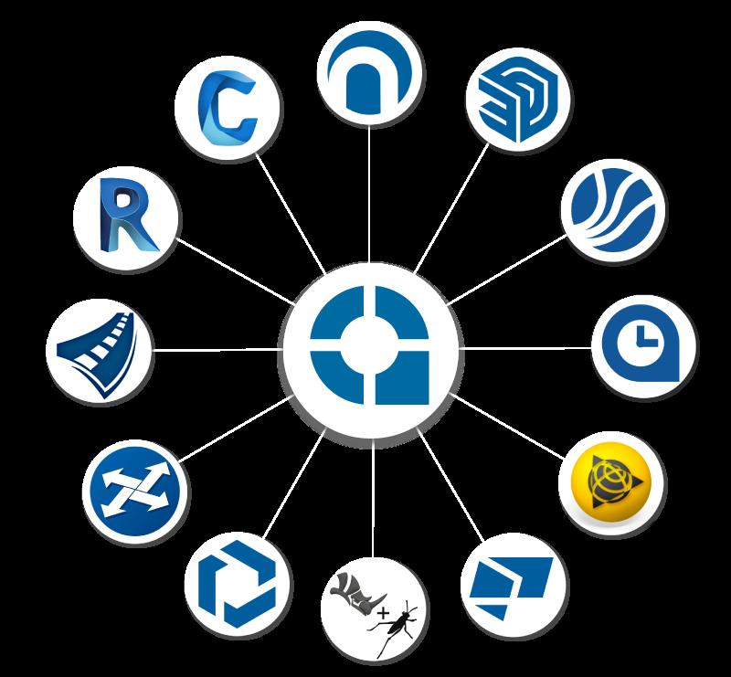 Trimble-Quadri-API-Connectors-open-format